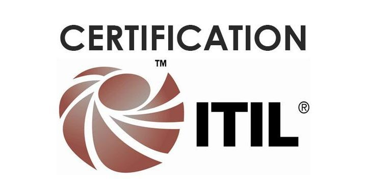 Here are the Intricacies of Service Capability Modules of ITIL