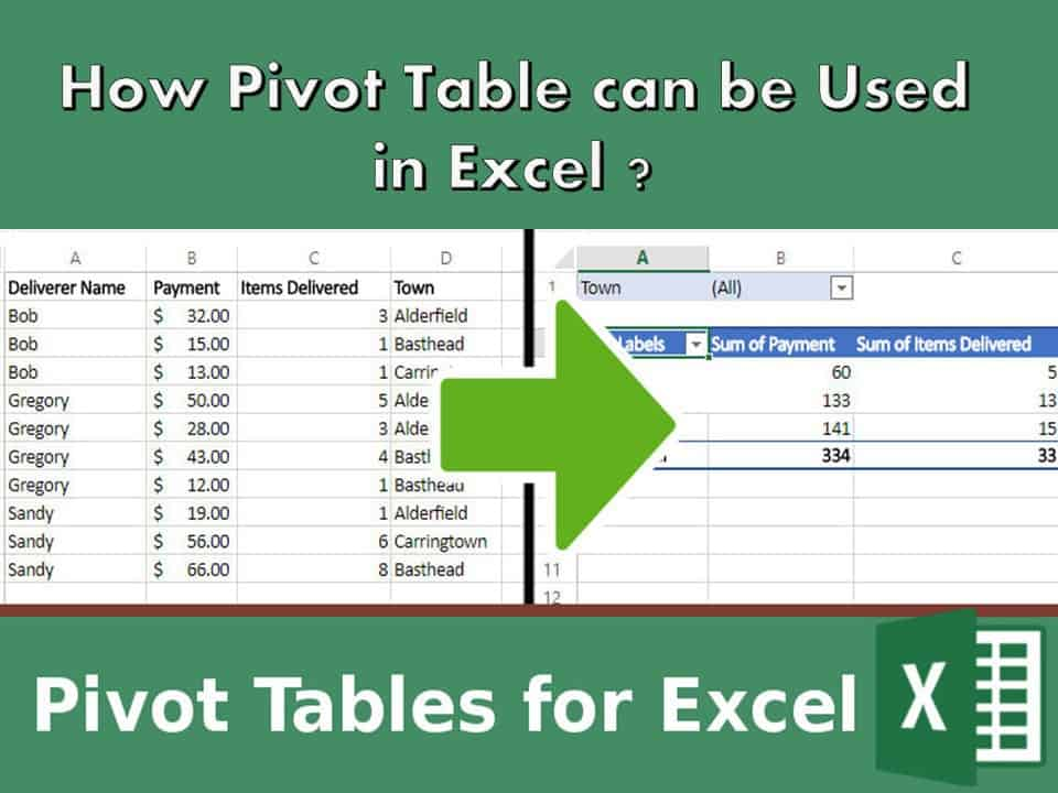 how to delete a pivot table in excel