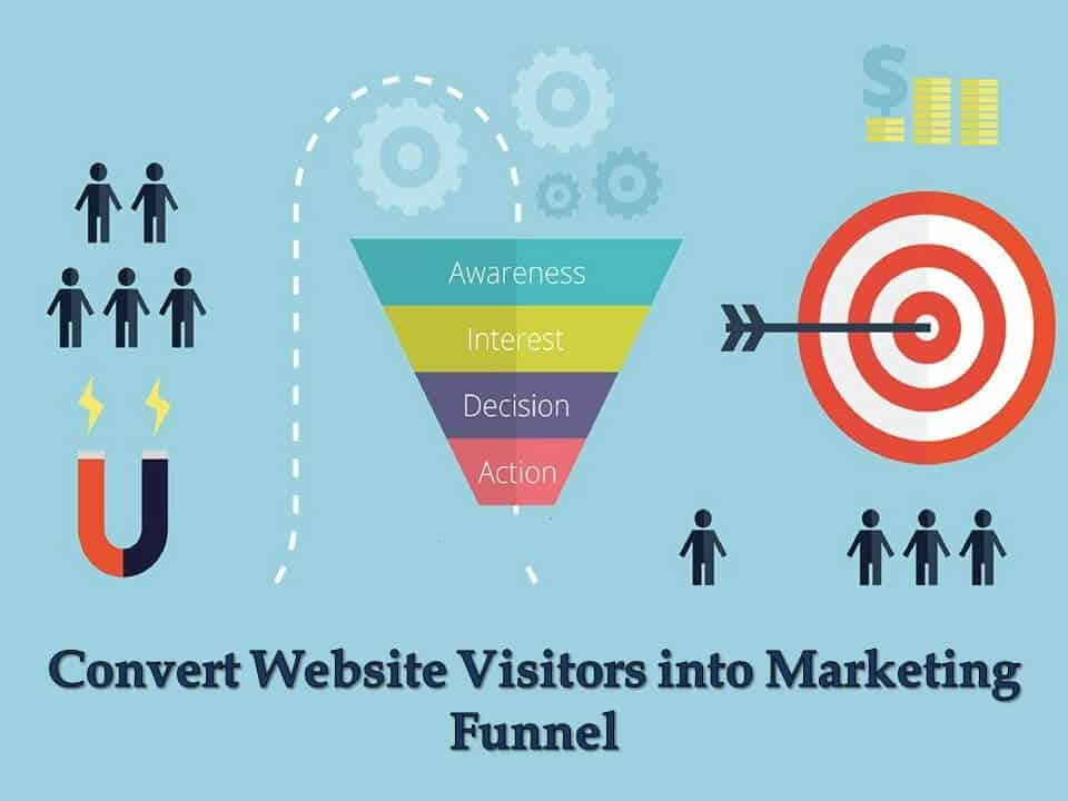 5 Effective Ways to Convert Casual Website Visitors into Marketing Funnel